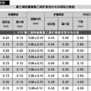 广州室外电话线批发商图片