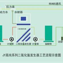 供应酒厂废水处理技术、酒厂废水处理设备