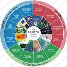 供应汉普PCB印刷线路板设计