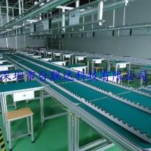 供应库尔勒阿克苏喀什LED灯管装配线批发