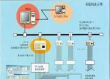 供应全球通用机械设备在线监测故障诊断
