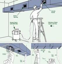 室内保洁清洗空调