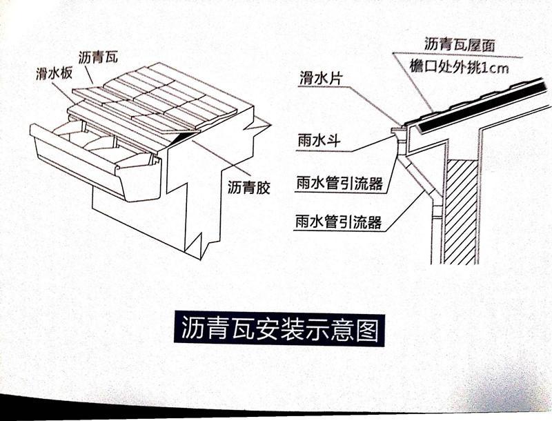 钢结构天沟怎样安装雨水斗