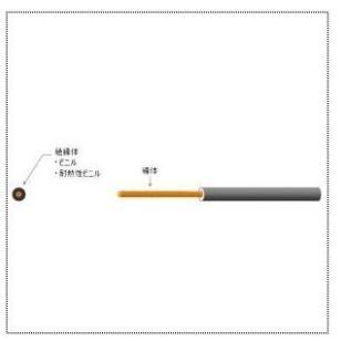 日本电线电缆KIV电线图片