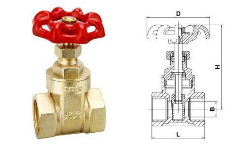 生产供应丝扣铜闸阀z11w图片