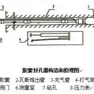 北京辽宁厂家供应胶囊封孔器JN-2厂家批发零售订做报价哪里有卖