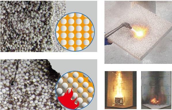 供应建筑保温新材料A级改性聚苯板