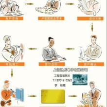 上海综合布线厂房酒店办公楼网络工程