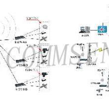 供应COMMSEN无线网桥无线电力视频传输