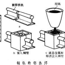 供应电缆铝热焊剂铝热焊模具广西广东