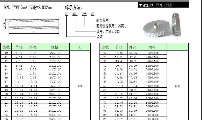 h型同步带轮参数_同步带轮规格型号_同步带轮规格表_捏游