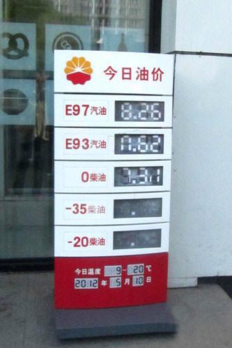 供应河南洛阳市今日油价