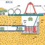 供应华蓥市顶管施工管道焊接工程承包,华蓥市顶管施工,华蓥市管道焊接