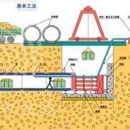 供应天津市红桥区非开挖家政服务部,专业疏通下水道,抽泥浆