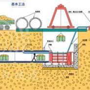 天津市红桥区非开挖家政服务部图片