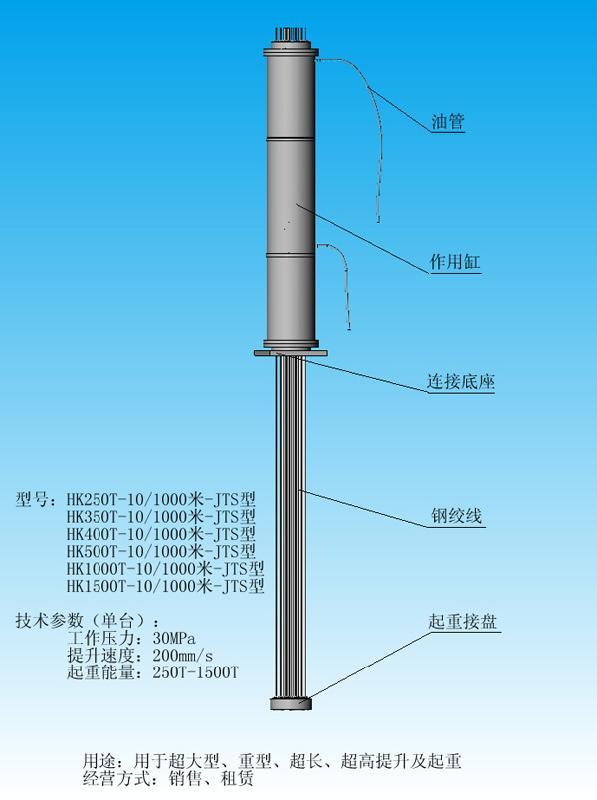 小型液压泵机构原理 液压泵机构原理 小型液压泵站