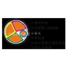 供应NH-YJV4+1芯交联耐火电缆