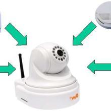 供应3G监控3G视频监控3G手机视频监控