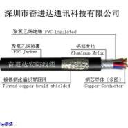 RVVP系列屏蔽线缆图片