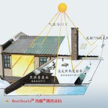 供应隔热材料,13068650679/13727335252