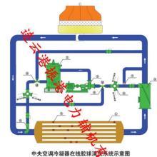 供应中央空调冷凝器胶球清洗装置