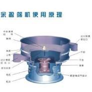 北京超声波振动筛供应商图片