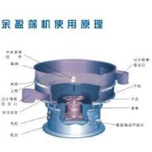 供应超声波振动筛分机北京供货商--超声波振动筛分机厂家报价图片