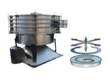 供应南京Sweco环保振动筛有什么好处--余盈工业图片
