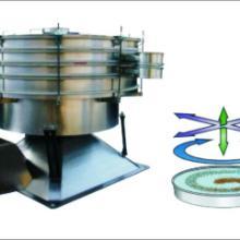 超精细筛分振动摇摆筛-余盈工业技术(上海)有限公司超精细筛分振动