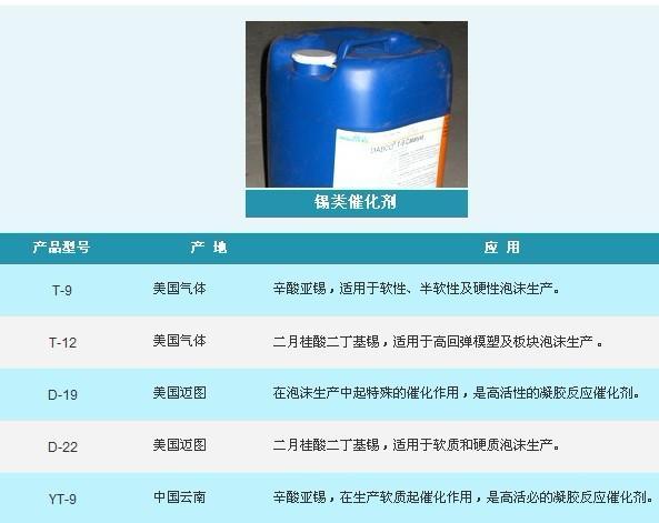 供应用于催干剂|催化剂|海绵催化剂的高斯米特辛酸亚锡T9 德固赛K29