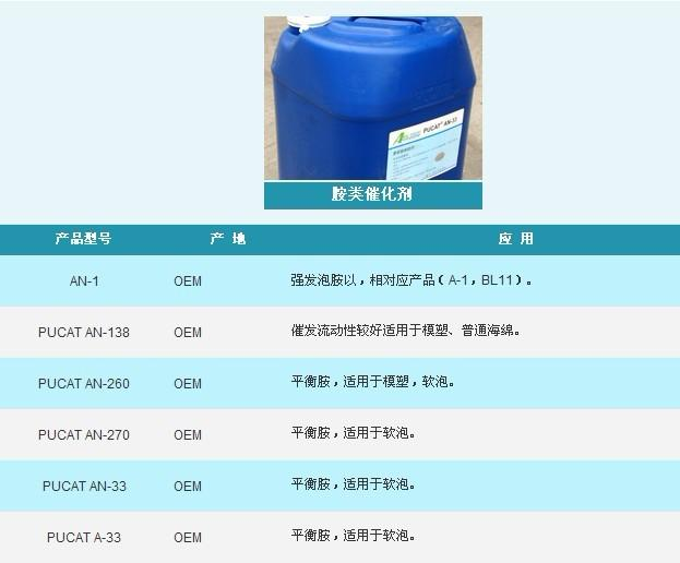 供应海绵增韧剂DP1022