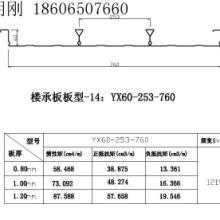 供应闭口钢承板YX60-253-760型