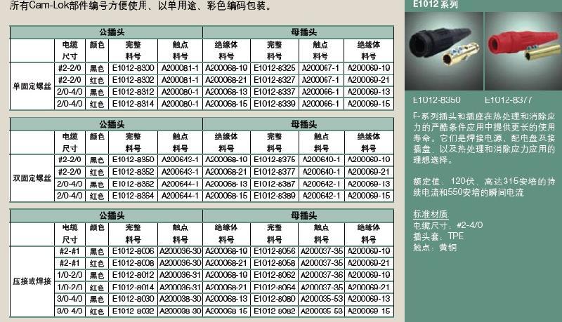 连接器图片 连接器样板图 COOPER单级连接器 上海劲宇电...