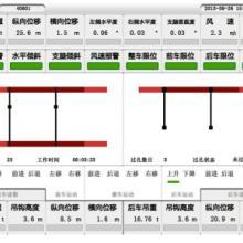 供应门式起重机智能监控系统 生产商