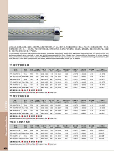 供应LED日光管图片