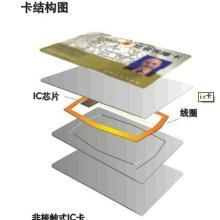 北京芯片异形卡厂家北京个性化卡片价格表