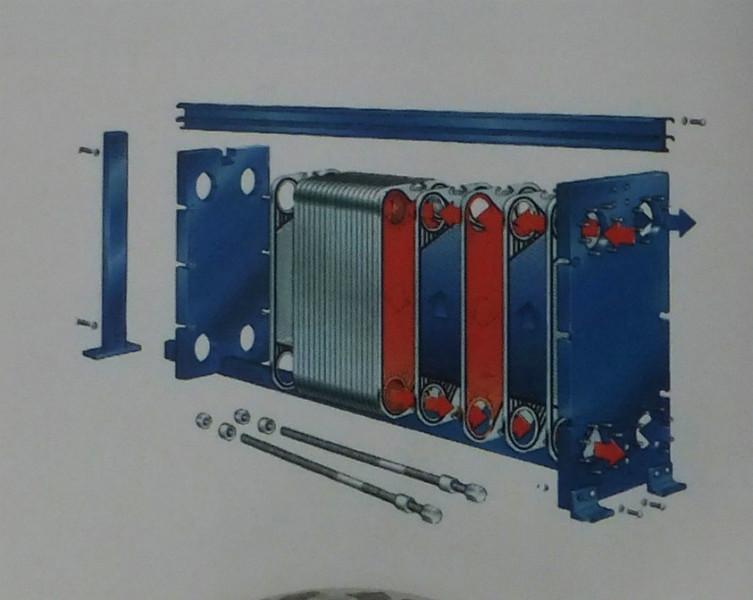 供应板式换热器批发厂家