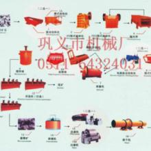 供应金矿选矿设备:矿产资源呼唤绿色开发
