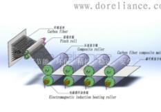 上海杜纳斯机电设备有限公司简介