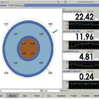线缆屏蔽层检测仪,线缆屏蔽层测厚仪,线缆屏蔽层测量仪