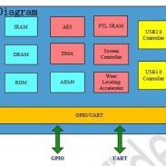 USB3.0图片