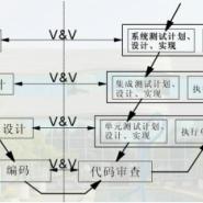 明软ERP软件定制图片