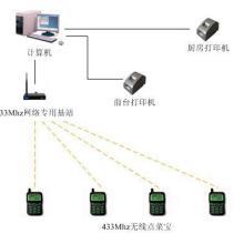 供应本地化服务餐饮无线点餐系统