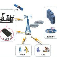 供应GPS卫星定位仪SLD4_山东GPS厂家