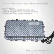 COFDM数字变频远程无线监控工程机图片