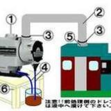 供应MC-1手动卷线器直销,电动GME-700-NP卷线器代理