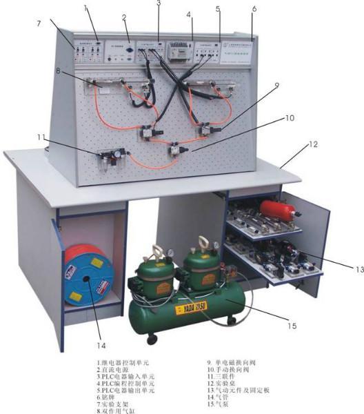 产品详情    气动plc控制实验台是根据《液压与气压传动》,《气动图片
