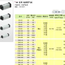 供应台湾气立可气缸的参数与安装方法