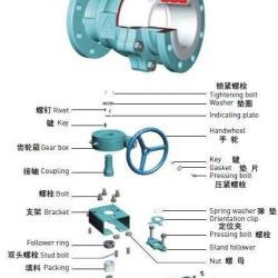 上海气动调节阀/隔膜阀生产供应商供應上海氣動調節閥/隔膜閥生産供應商