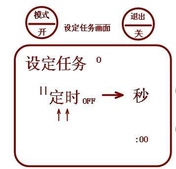 供应超级定时器(定时)